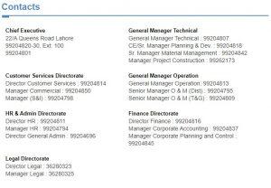 LESCO Contact Details