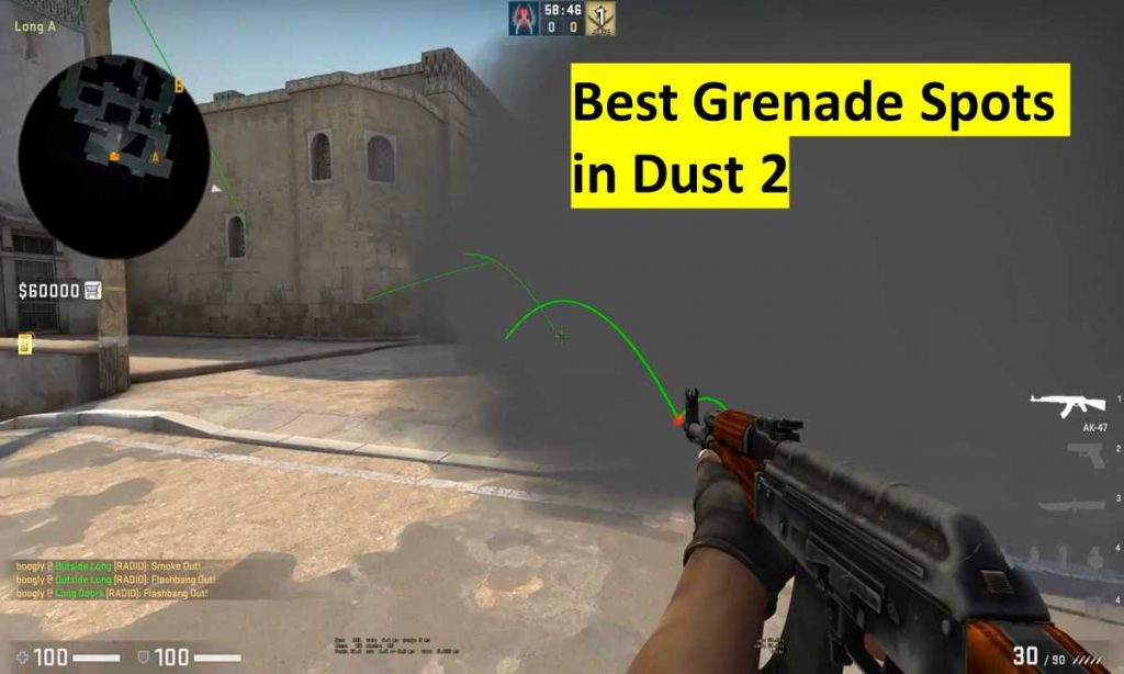 Best grenade spots in Dust 2