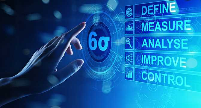 How does being Six Sigma-certified help your business grow?