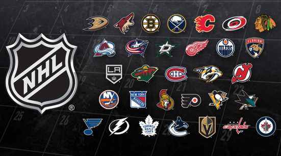 TOP GREATEST COACH IN NHL