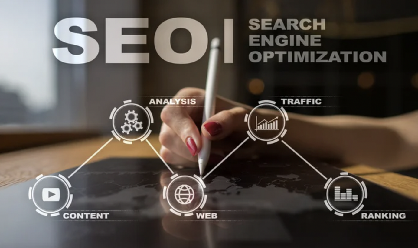 The Most Important Sales Tactics With Quality Web Traffic