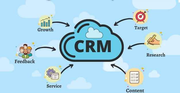Top 5 challenges in CRM implementation