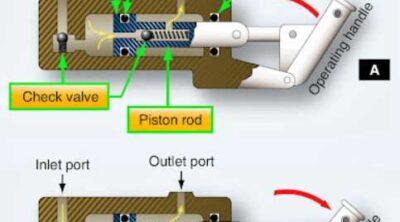 Hydraulic hand pump rebuild
