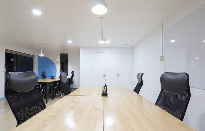 Top benefits of renting meeting rooms
